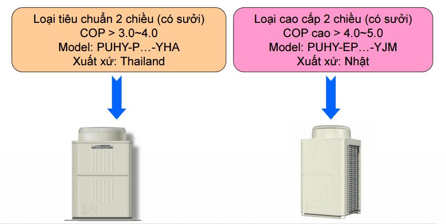 Mitsubishi Mien Bac
