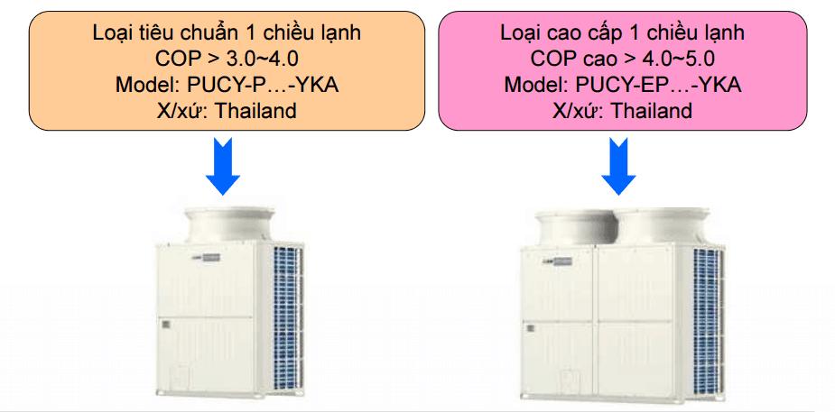 Mitsubishi Mien Nam