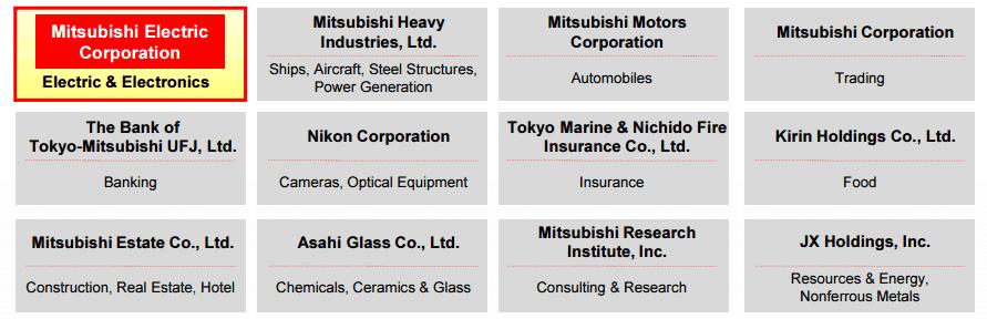 Tap doan Mitsubishi
