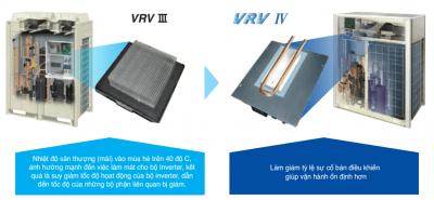 Dieu khien PC trong he thong VRV IV - HVAC Việt Nam