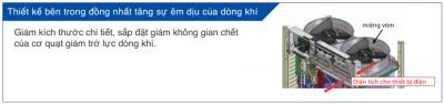Ky thuat lam mat dieu khien - HVAC Việt Nam