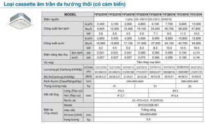 카세트 다이 킨 vrv iv FXFQ 사양-HVAC Vietnam