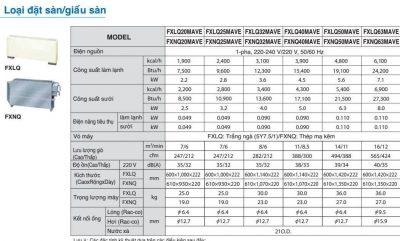 FXLQ 사양-HVAC 베트남