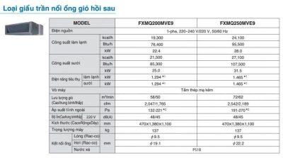 FXMQ Spec 2-暖通空调越南