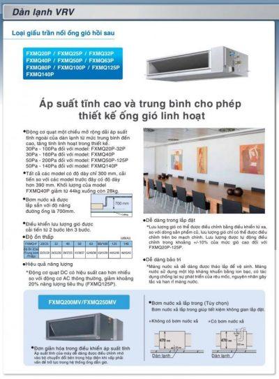 FXMQ1 - HVAC Vietnam