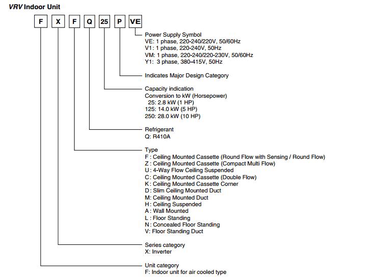 Data Engineer VRV IV - 3