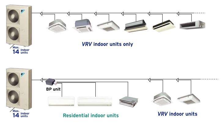 VRV IV S 06