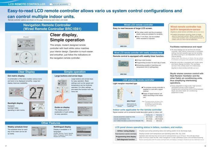 LCD-Fernbedienung BRC1E62