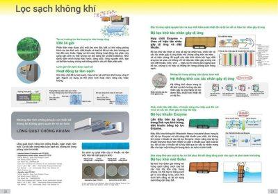 Máy lạnh Mitsubishi Heavy SRK10YL-S5 Inverter (R410, 1.0 HP)