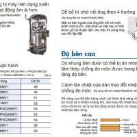 Máy lạnh giấu trần Daikin FDMNQ26MV1 / RNQ26MV1 (3.0 HP)