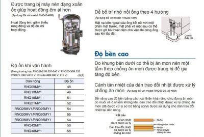 Daikin Deckenkassette FDMNQ26MV1 / RNQ26MV1 (3,0 PS)