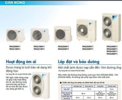 Cassette de plafond Daikin FDMNQ26MV1 / RNQ26MV1 (3,0 HP)