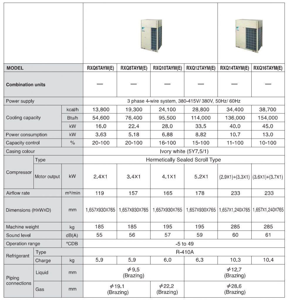 Daikin VRV IV - Unités extérieures RXQ TAYM 6-16 HP