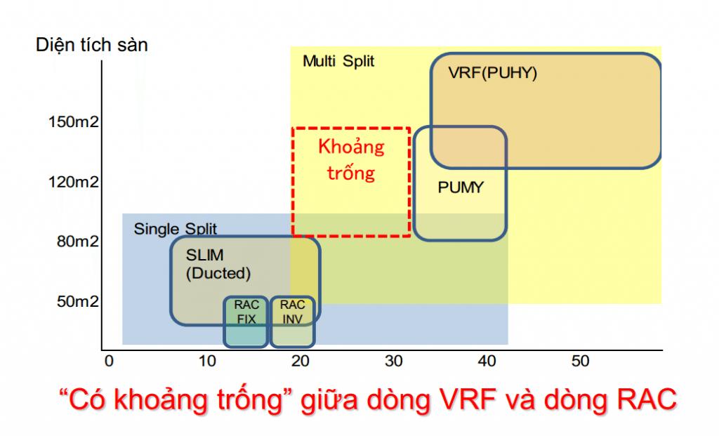 Multi Split MEVN - 002