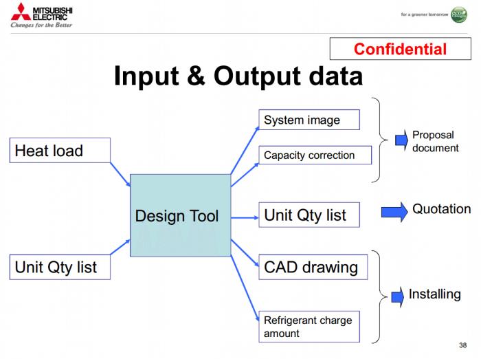 Design Tool 05