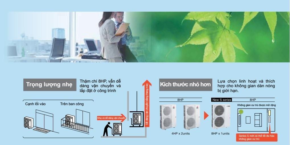 gioi thieu ve he thong vrf mitsubishi electric 3 - HVAC Việt Nam