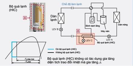 gioi thieu ve he thong vrf mitsubishi electric 5 - HVAC Việt Nam