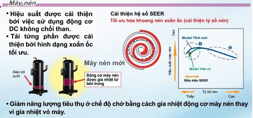 gioi thieu ve he thong vrf mitsubishi electric 7 - HVAC Việt Nam