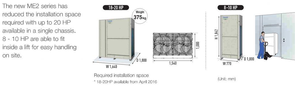 may lanh trung tam fsv ex panasonic 7 - HVAC Việt Nam