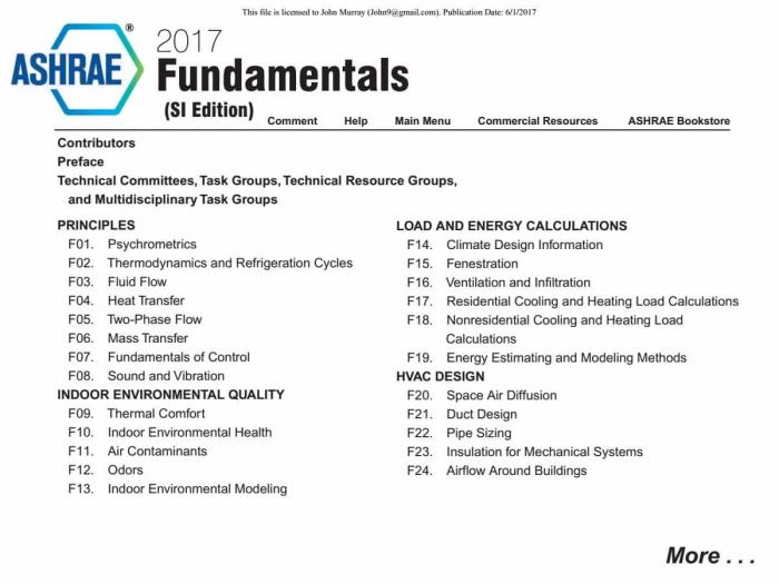ashrae handbook - grundlagen 2017 pdf - HLK Vietnam