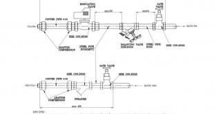 Hướng dẫn phương pháp lắp đặt cụm van cho AHU
