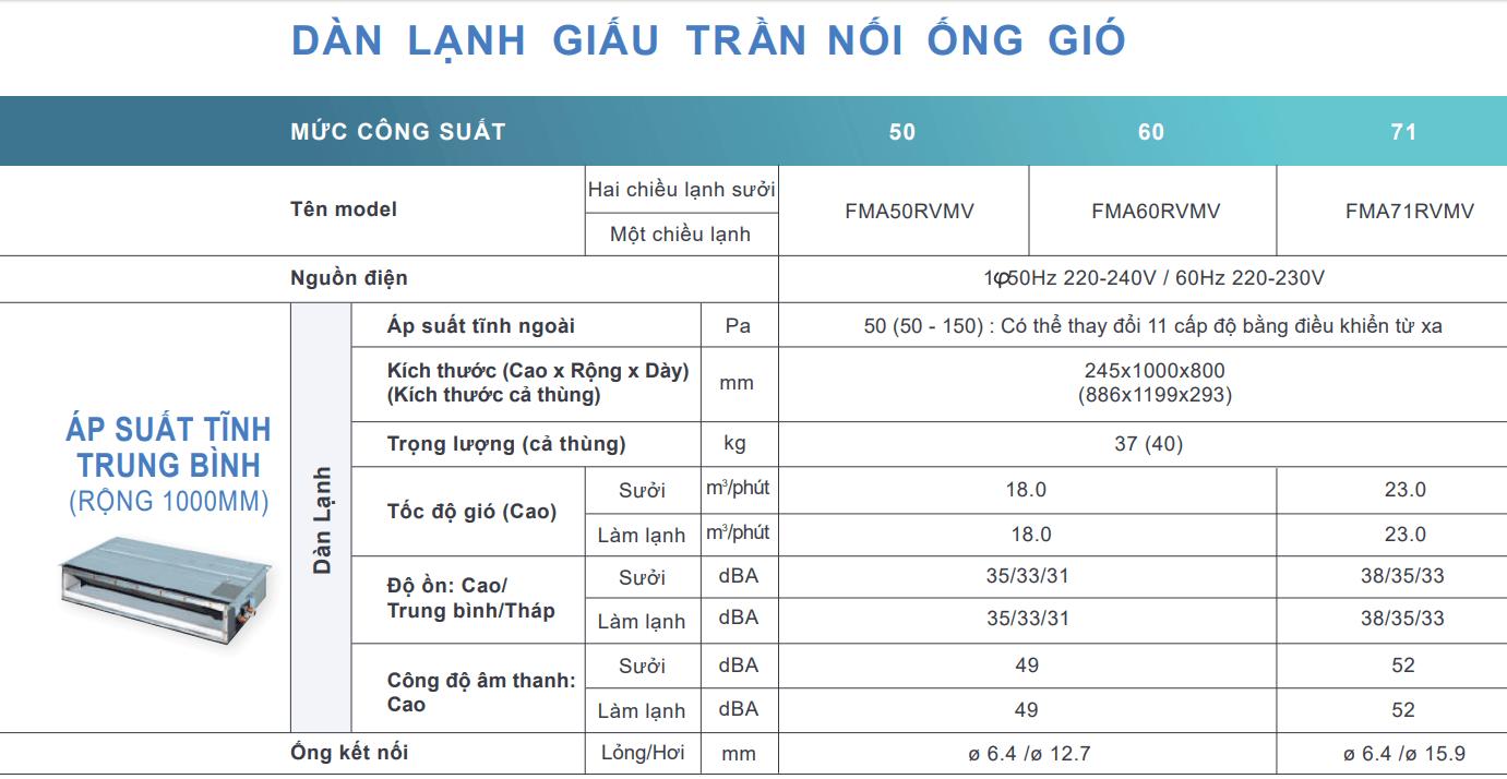 Dan Lanh am tran daikin ffa35rv1v 1.5 hp 2-暖通空调越南