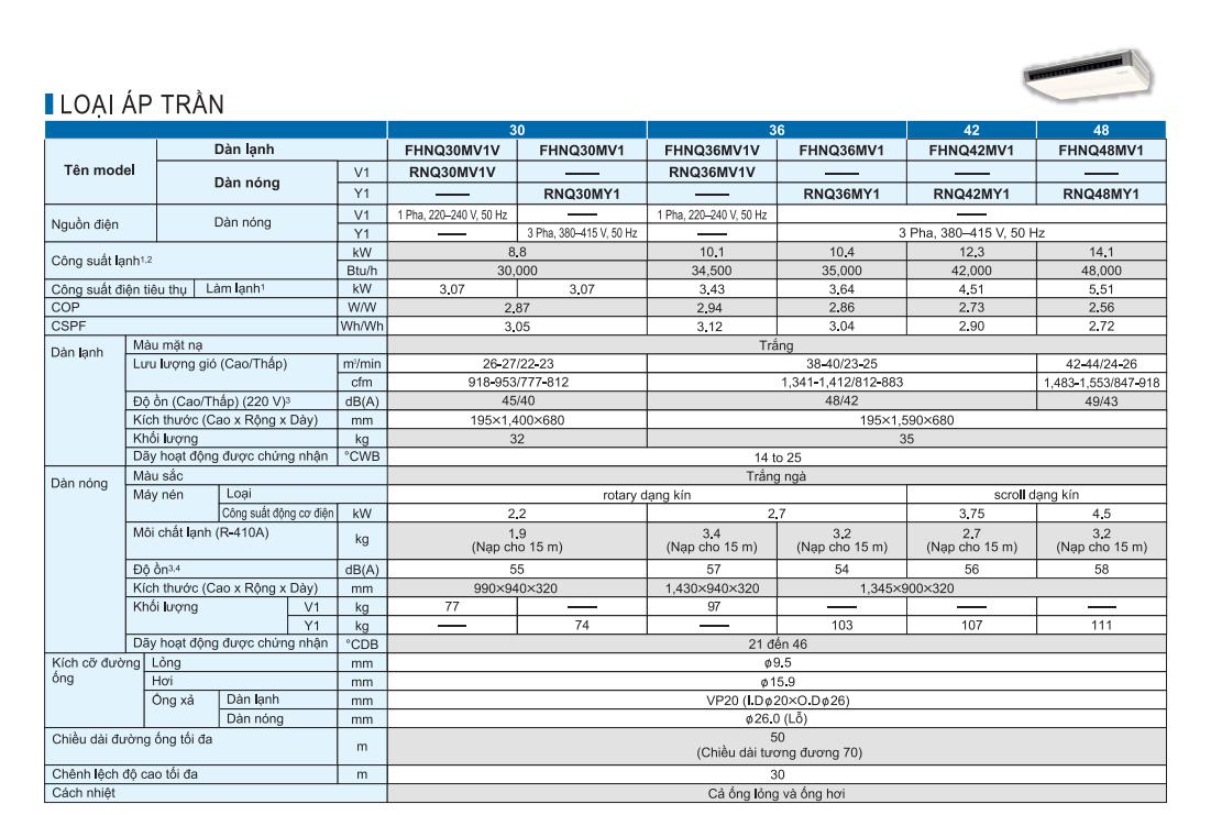 may lanh ap tran daikin fhnq30mv1rnq30mv1 3.5 hp gas r410a - HVAC Việt Nam