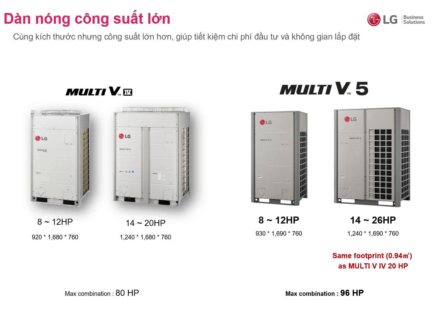 dieu hoa trung tam vrf lg multi v5 2 - HVAC Việt Nam