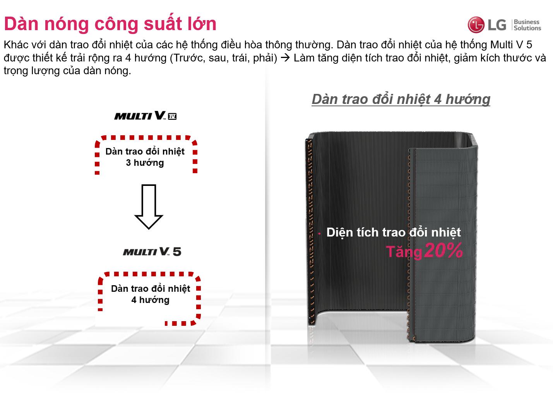 dieu hoa trung tam vrf lg multi v5 4 - HVAC Việt Nam