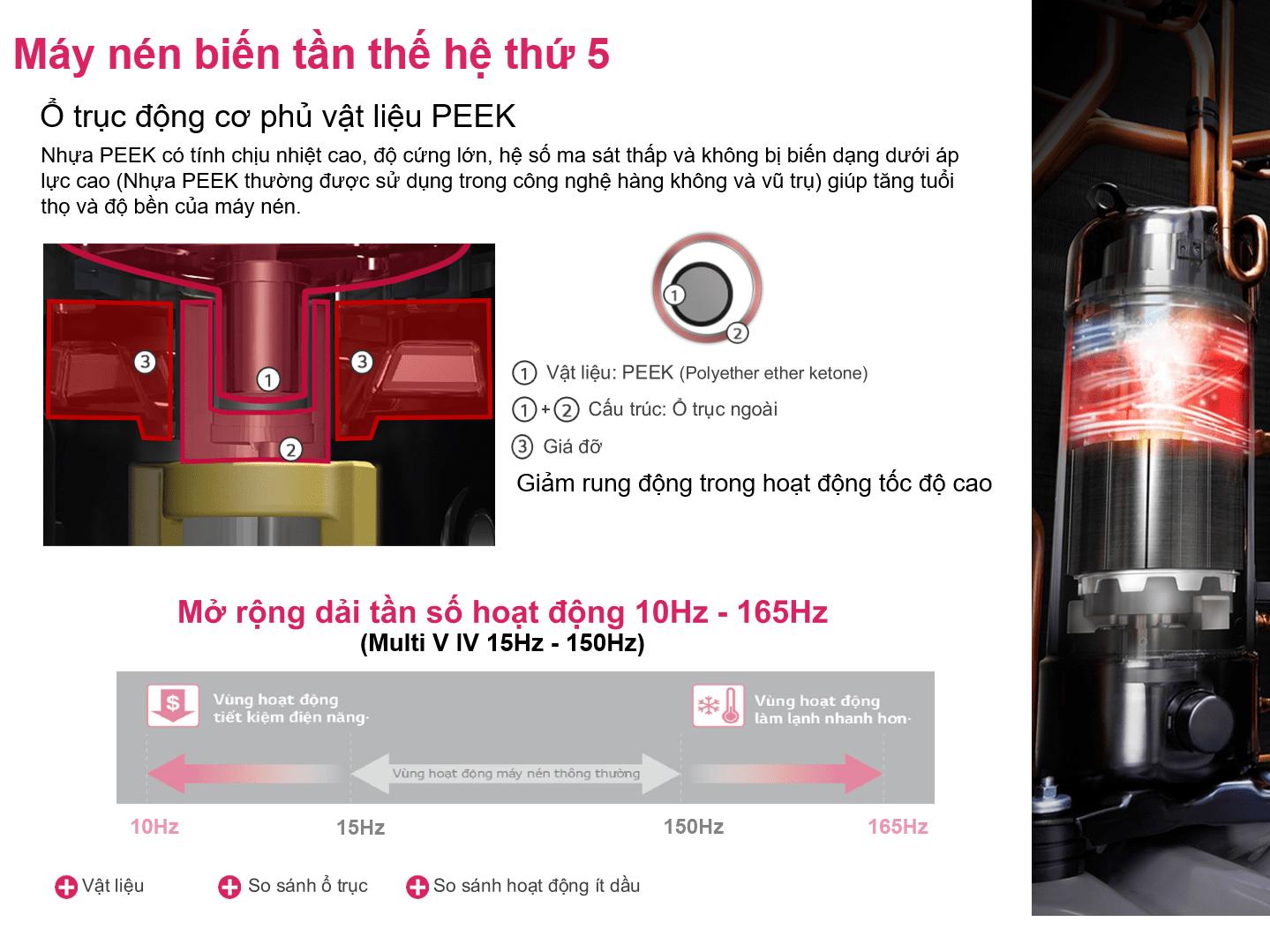 dieu hoa trung tam vrf lg multi v5 6 - HVAC Việt Nam