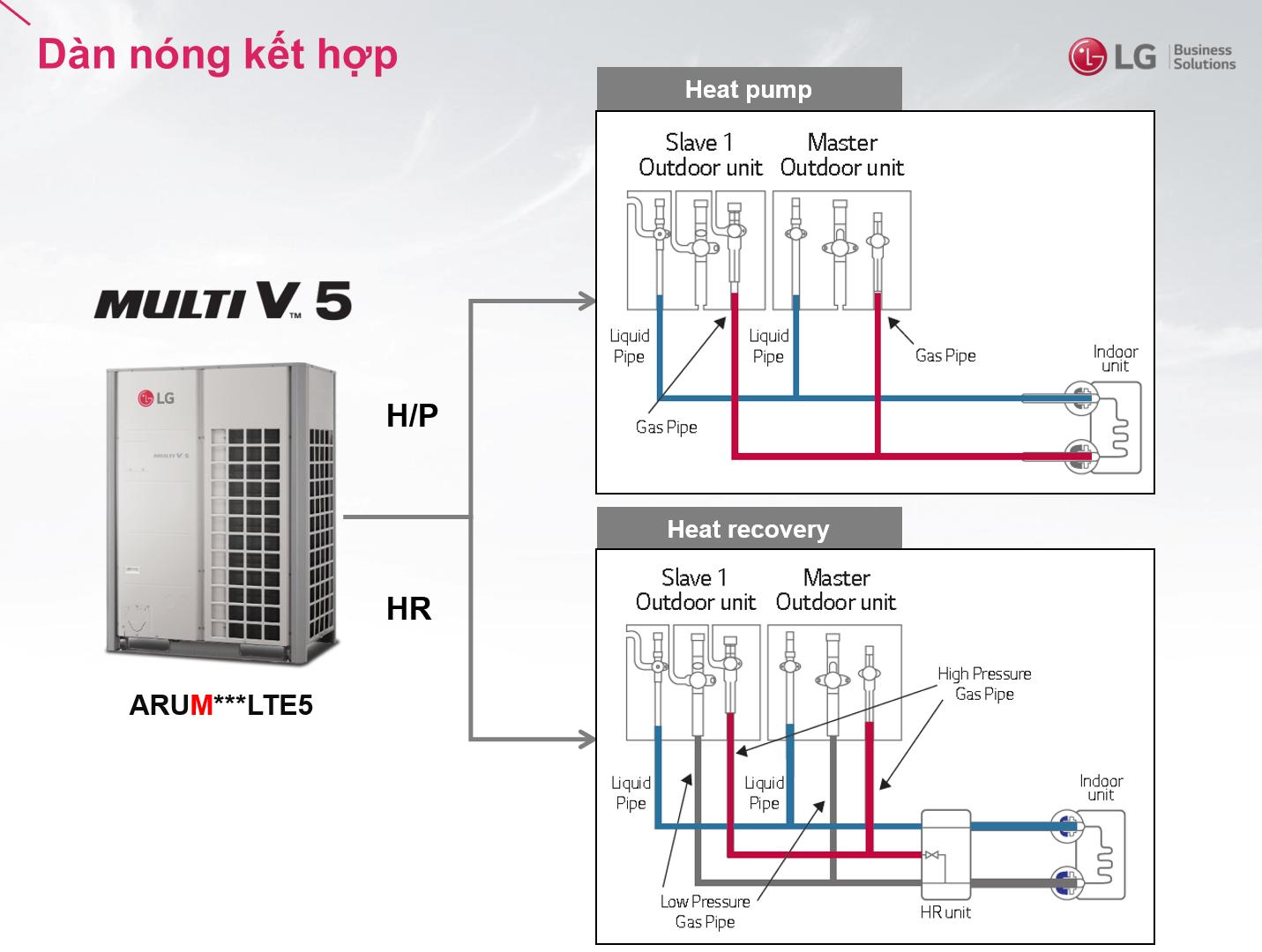 dieu hoa trung tam vrf lg multi v5 9 - HVAC Việt Nam