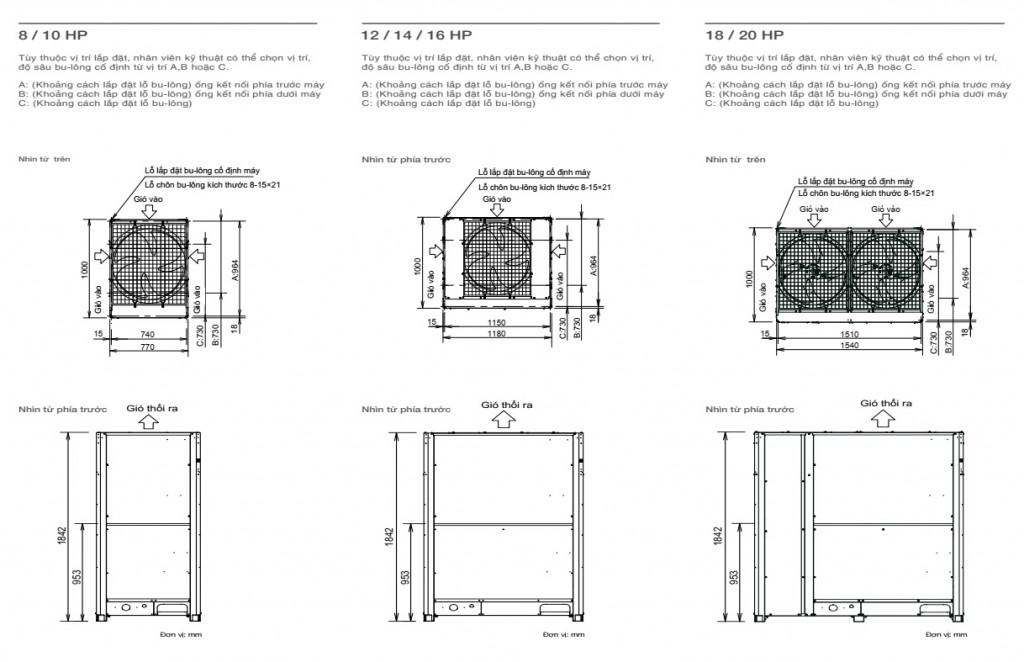 Central air-conditioning unit Panasonic VRF FVS