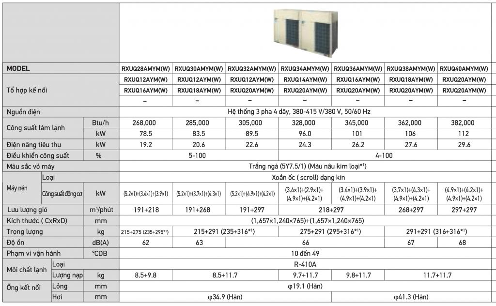 中央空調ユニットDaikin VRV X