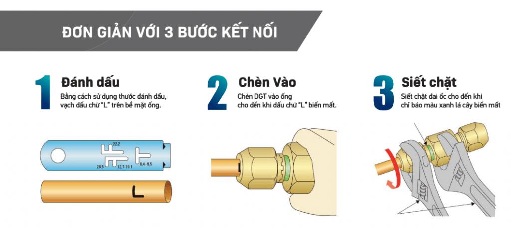 phuong phap lap dat khong han ppm daikin 5 - HVAC Việt Nam