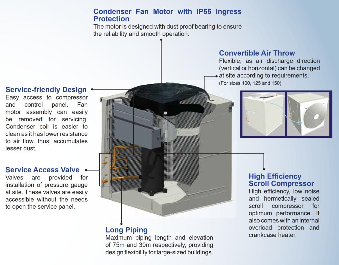 从2020年开始,空调生产线将取代大金包装空调